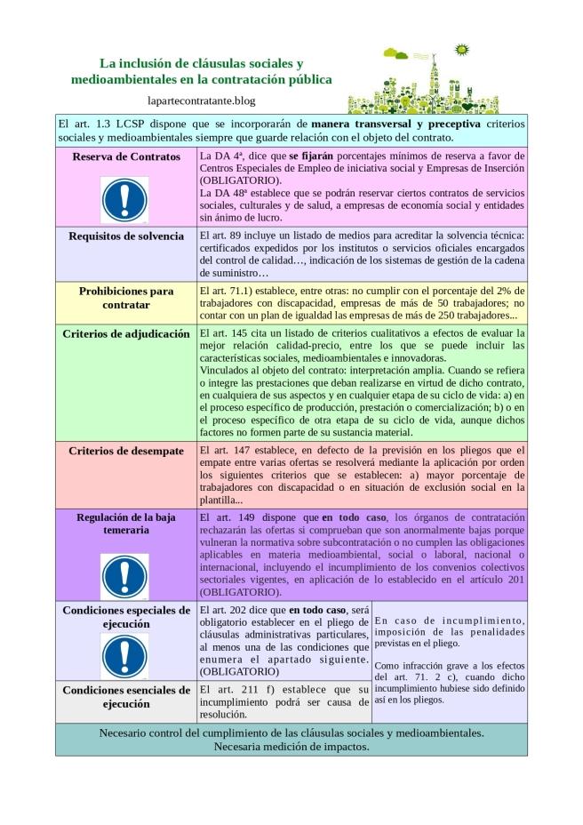 cuadro resumen_page-0001